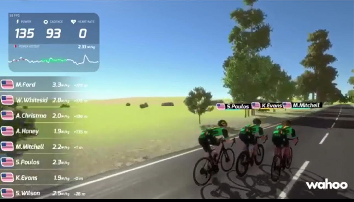 2020 One Love Virtual Ride Report!